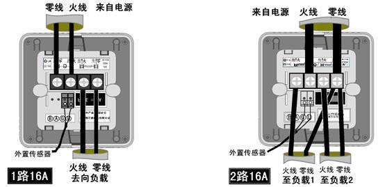 AB-102电地暖数字温度控制器 日期:2015-05-25 作者:管理员 AB-102电地暖数字温度控制器  产品名称:AB-102电地暖数字温度控制器 产品型号:AB-102控制器 产品价格:电议 商标品牌:安邦 产品认证:CE RoHs 主要用途:适用于电热膜、电热板、发热电缆、电暖器等以电能为基本能源的发热体的控制,通过控制加热体的电源通断来调节温度,达到舒适、智能、节能、自动运行的目的 详细说明: 一、概述 AB-102电地暖数字温度控制器采用微电脑控制技术,以室内温度和设定温度的比较结果,通过