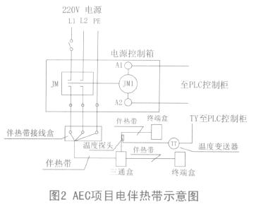 电路 电路图 电子 户型 户型图 平面图 原理图 363_296